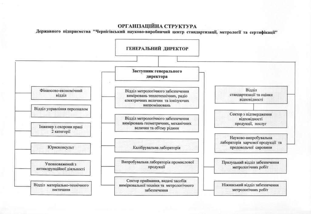 """Організаційна структура ДП """"Чернігівстандартметрологія"""""""